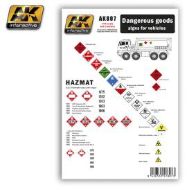 DANGEROUS GOODS signs for vehicles