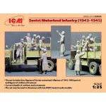 ICM 1:35 Soviet Motorized Infantry (1943-1945), (5 figures)