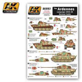 The ARDENNES campaign 1944-45 German tanks