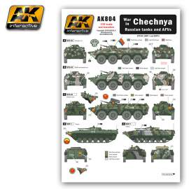 CHECHNYA War in Russian tanks and AFVs