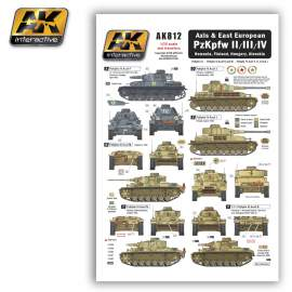 Axis & East European PzKpfw II/III/IV