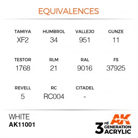 Acrylics 3rd generation White 17ml