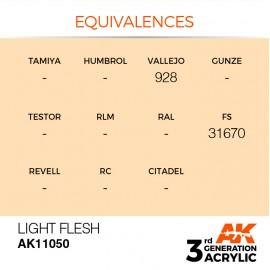 Acrylics 3rd generation Light Flesh 17ml