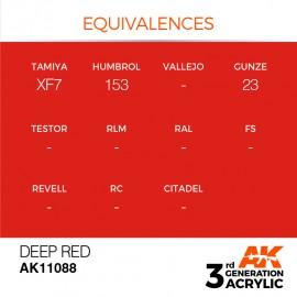 Acrylics 3rd generation Deep Red 17ml