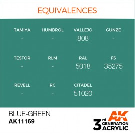 Acrylics 3rd generation Blue-Green 17ml